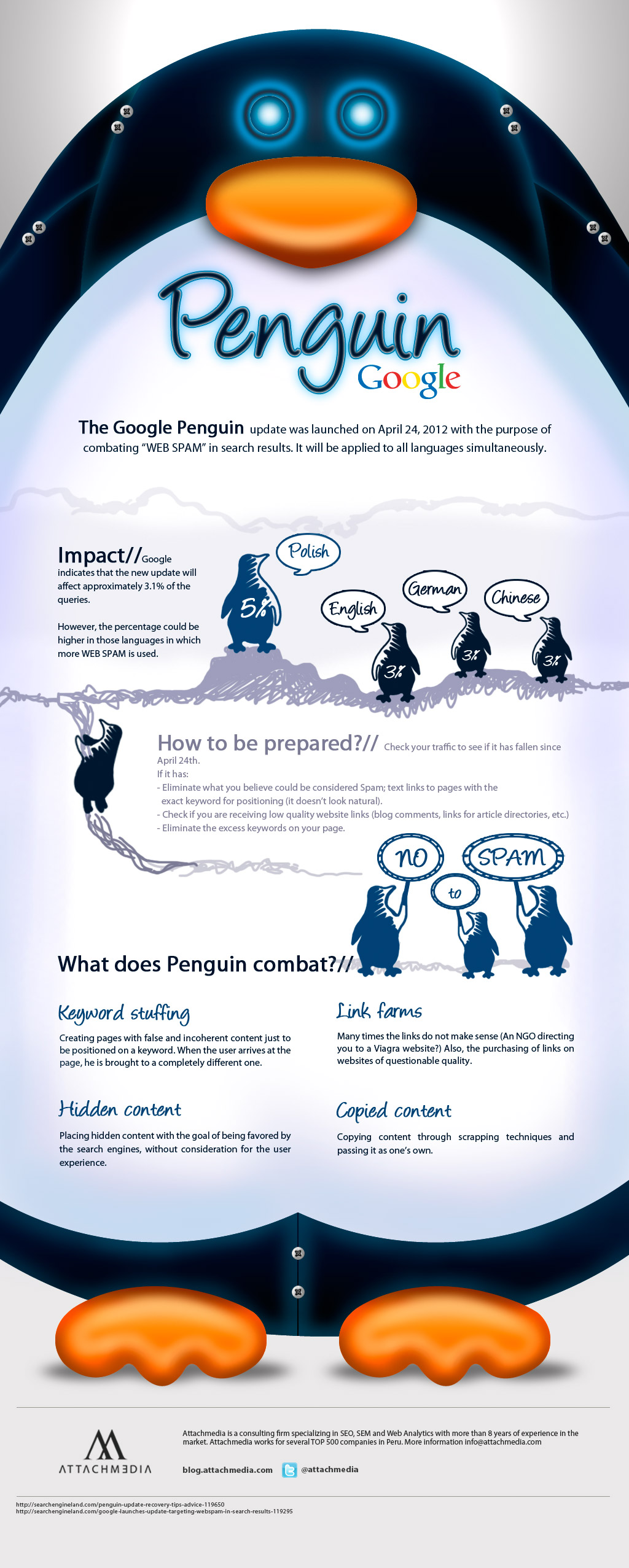 Google Penguin Infographics - Attachmedia