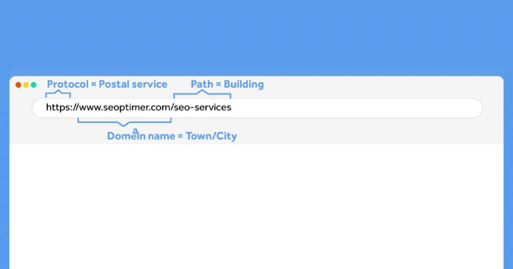 url building