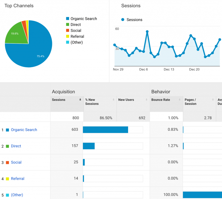 web analytics seo