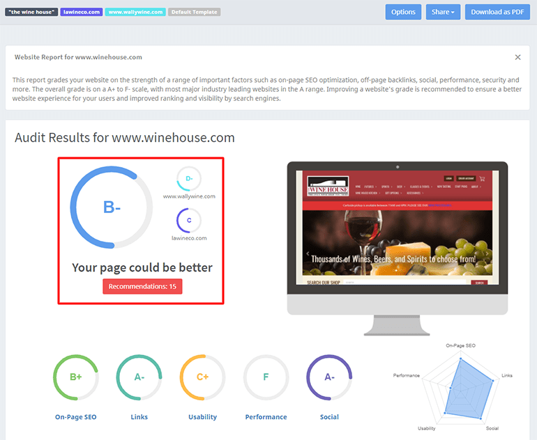 Competitor tracking