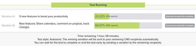 Email subject split testing