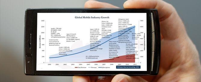 La industria móvil del presente puede ser tu futuro