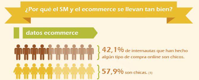 El comercio online y las redes sociales condenados a entenderse [Infografía]