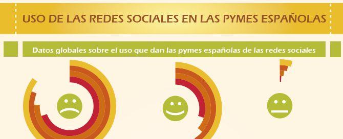 Redes Sociales y Pymes españolas Infografía