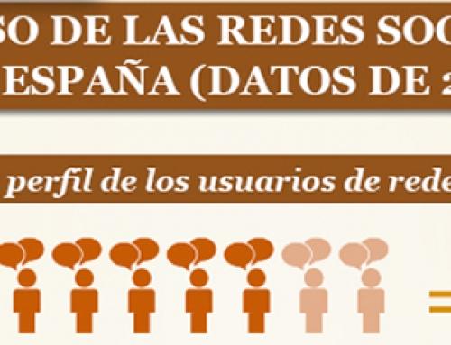 El uso de las redes sociales en España en 2012 [Infografía]