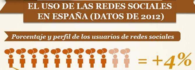 El uso de las redes sociales en España en 2012 Infografía