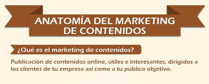infografía - anatomía del marketing de contenidos