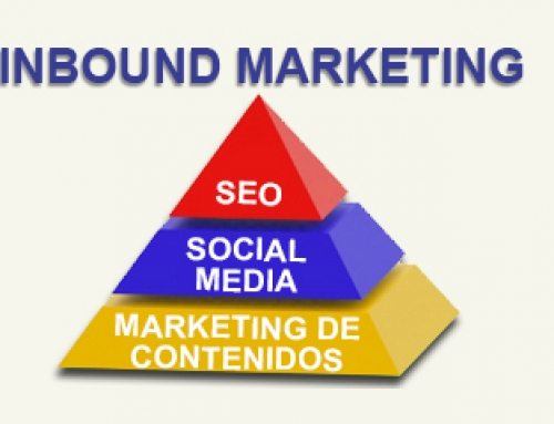 Desvelando las claves del  concepto de moda: el Inbound Marketing