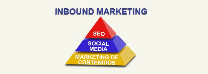 Desvelando las claves del concepto de moda el Inbound Marketing
