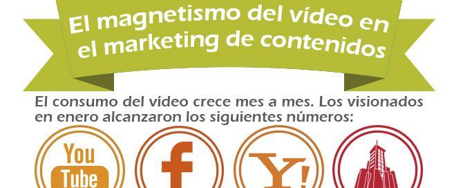 El magnetismo del vídeo en el marketing de contenidos