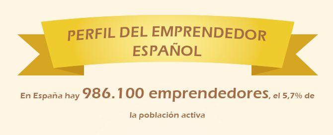perfil del emprendedor español en infografía