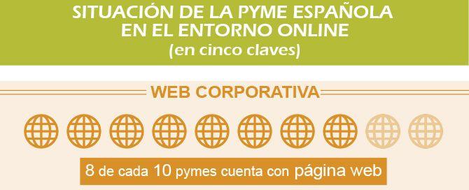 Situación actual de las pymes españolas en el entorno online [Infografía]
