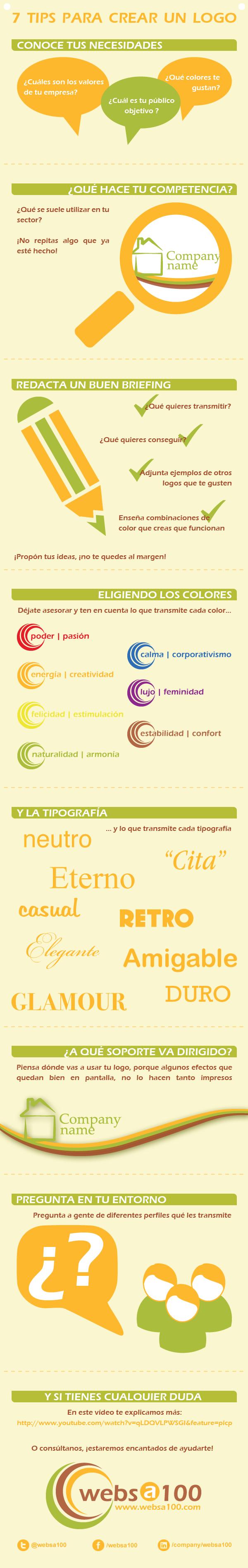 Infografia 7 tips para crear un logotipo
