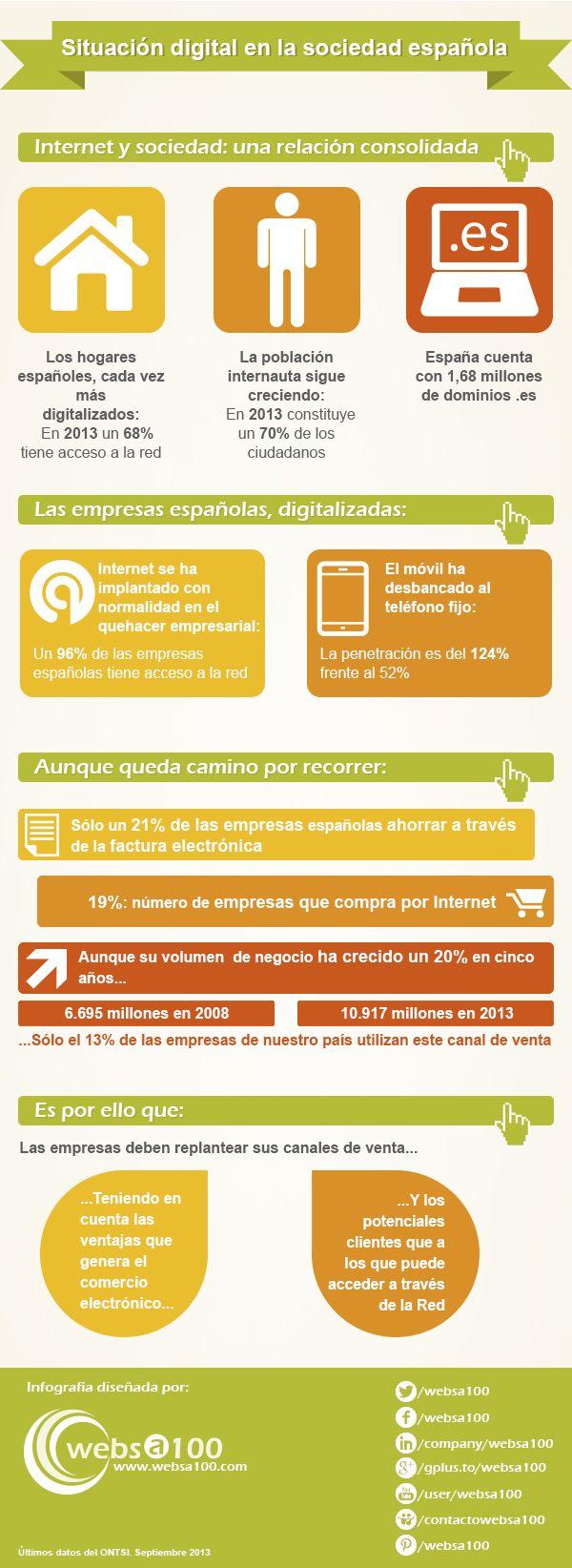 digitalización de la sociedad española en una infografía