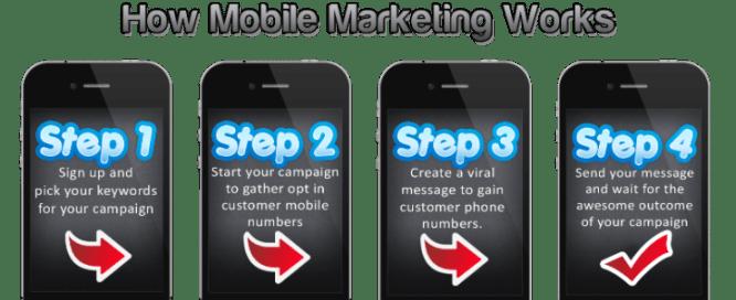 campaña de marketing movil