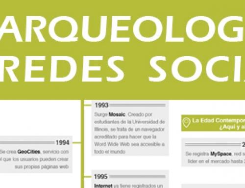 Una arqueología de las redes sociales