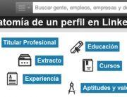 anatonía de un perfil de LinkedIn