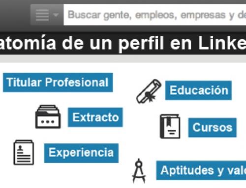 Anatomía de un perfil de LinkedIn [Infografía]