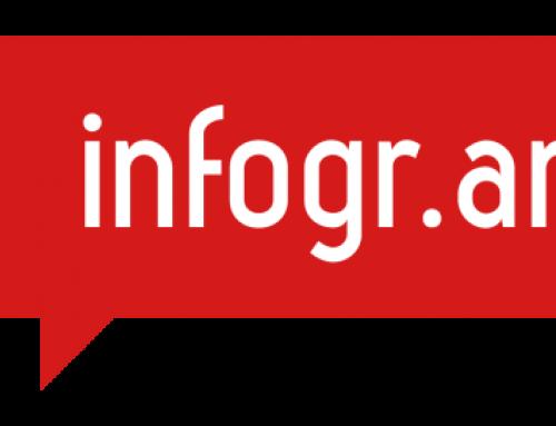 Infogr.am, la mejor forma de digerir cifras y datos