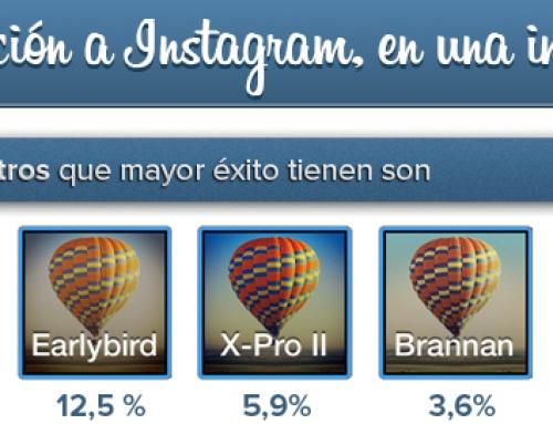 La adicción a Instagram, en una infografía