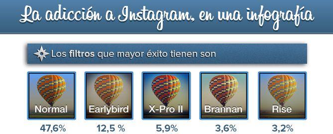 Adicción a Instagram