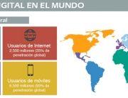 La huella digital en el mundo