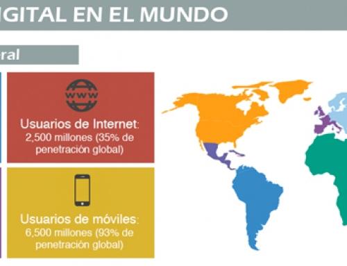 La huella digital en el mundo [Infografía]