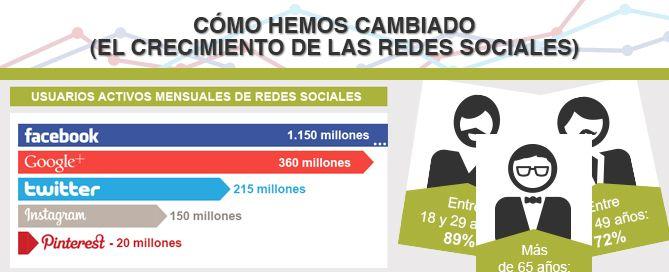 crecimiento social media