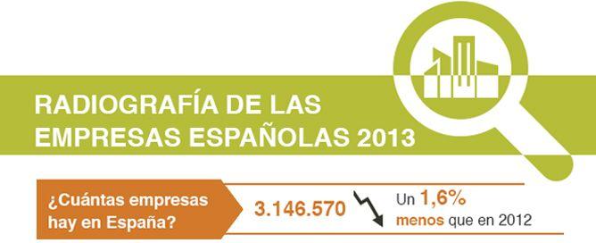radiografia empresa española
