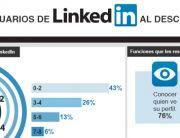 usuarios de LinkedIn