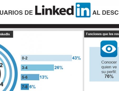 Los usuarios de LinkedIn, al descubierto