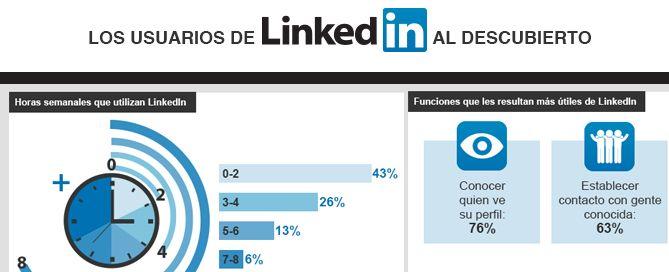 usuarios en LinkedIn y su comportamiento