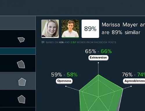 Una app 'psicoanalista' permite conocer la personalidad de tus seguidores en Facebook