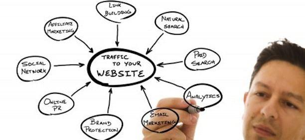 Define tus objetivos en Internet si no quieres estrellarte con tu estrategia online