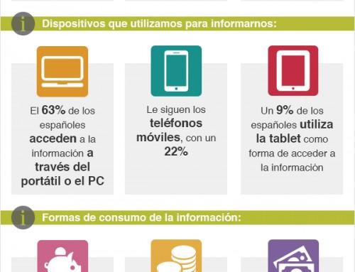 ¿Cómo nos informamos los españoles? (Infografía)
