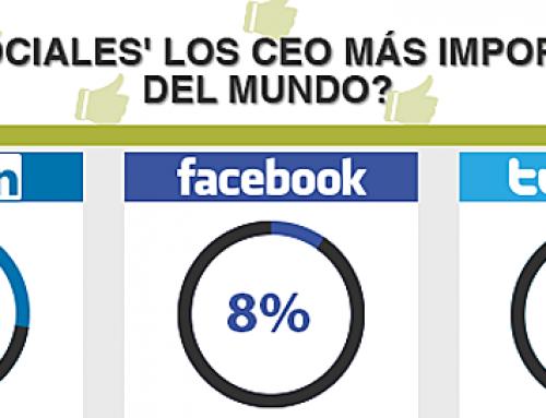 ¿Son 'sociales' los CEO más importantes del mundo?