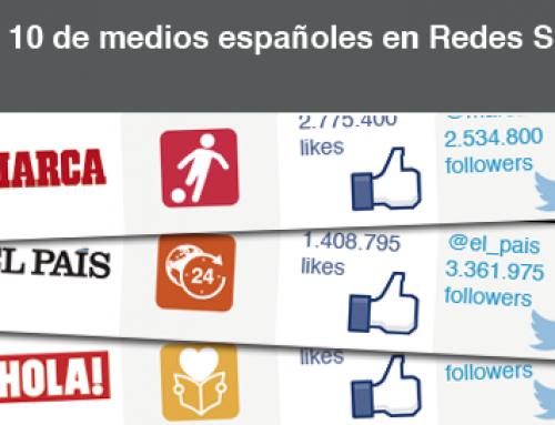 El TOP 10 de medios españoles en Redes Sociales