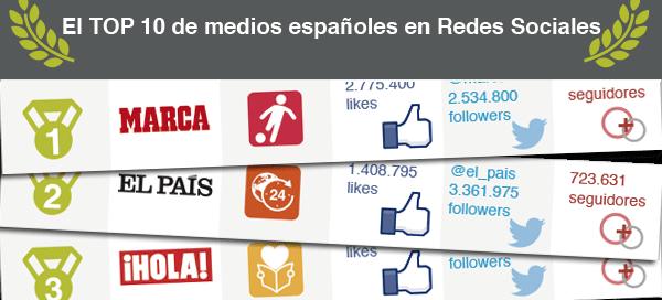 top 10 de medios en redes sociales