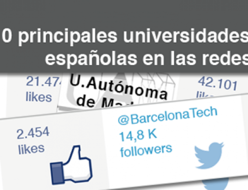 Las 10 principales universidades públicas españolas en las redes sociales