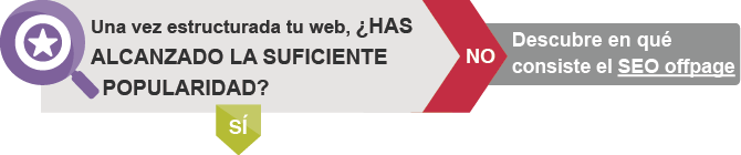 Una vez estructurada tu web, ¿has alcanzado la suficiente popularidad?