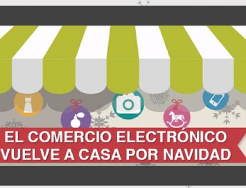 El comercio electrónico vuelve a casa por Navidad [Infografía]