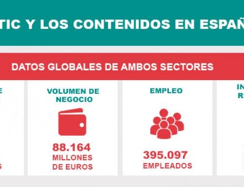 Las TIC y los contenidos en España (infografía)