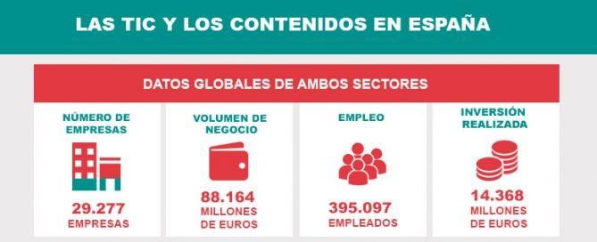 TICS y contenidos en España