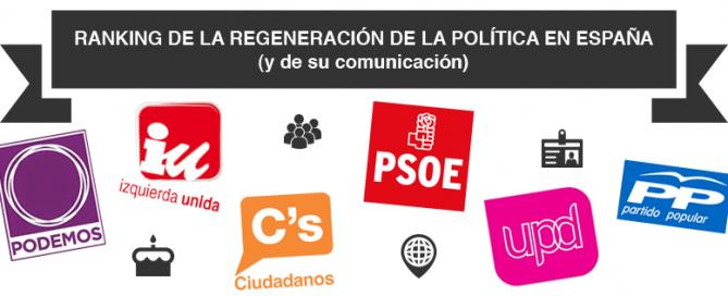 infografía regeneracion de la comunicación política