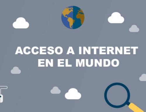 El acceso a Internet en el mundo en una infografía