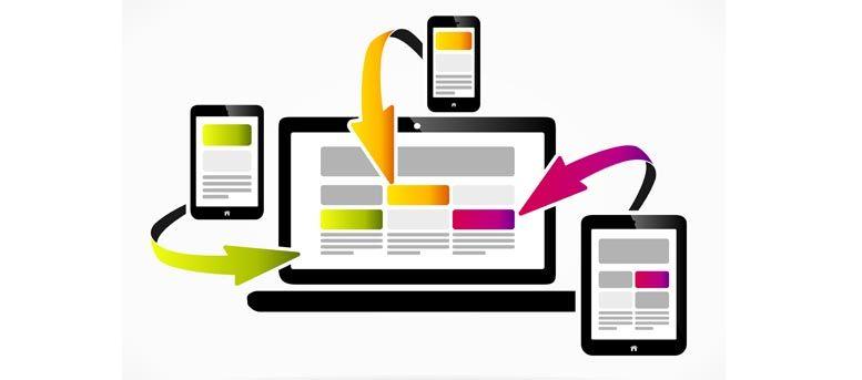 las tres formas de adaptar una web a móviles