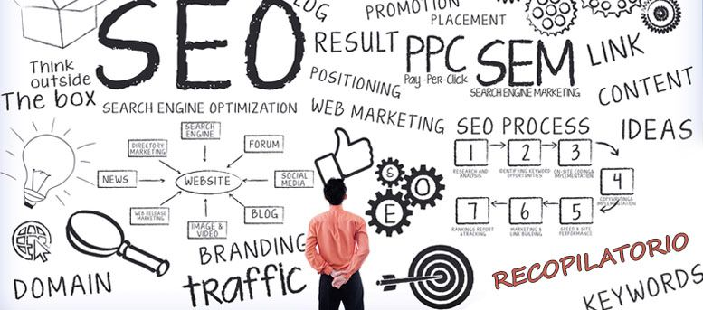 recopilatorio marketing digital pyme