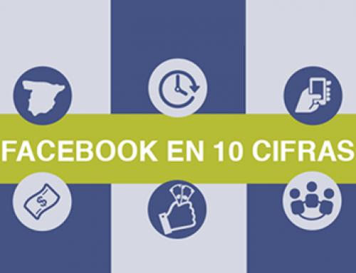 Facebook en 10 cifras: una forma de conocer mejor al gigante de las redes sociales en una infografía