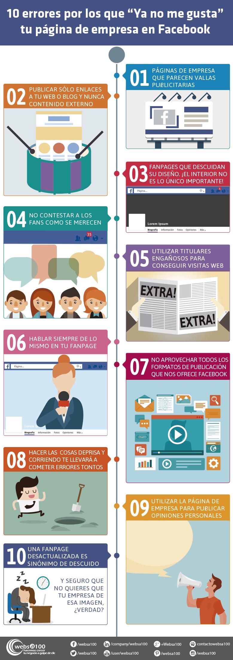 Infografía con 10 errores en páginas de Facebook