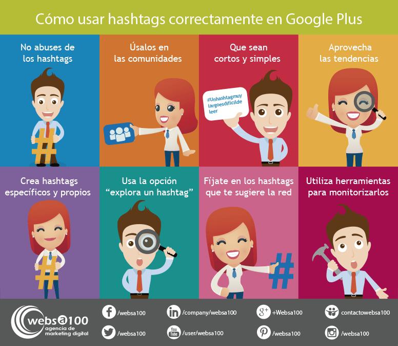 Infografía: Cómo usar hashtags correctamente en Google Plus